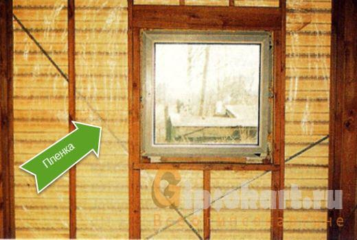 Как обшить деревянный дом гипсокартоном своими руками
