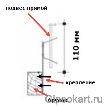 kreplenie brusa k podvesu 1