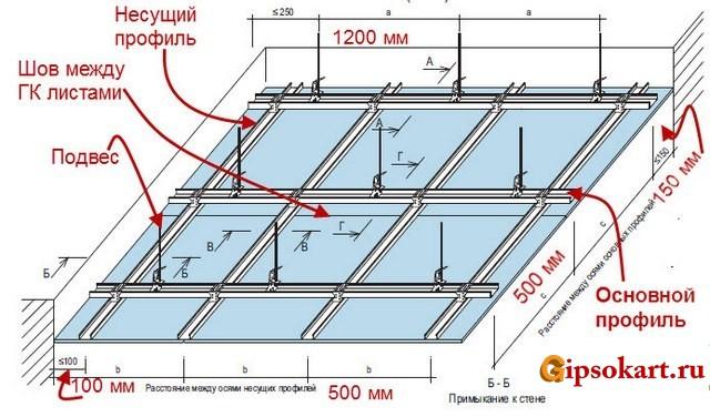 Lumiere plafond cable devis estimatif dordogne soci t gicz - Plafond quotient familial ...