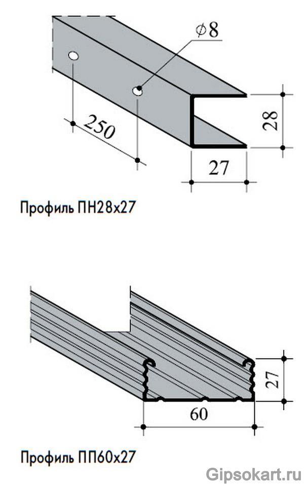 Приемы и техника крепежа направляющих с профилями для гипсокартона вторсырье, макулатура