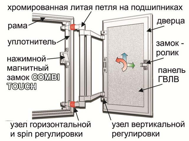 luki pod plitku 2