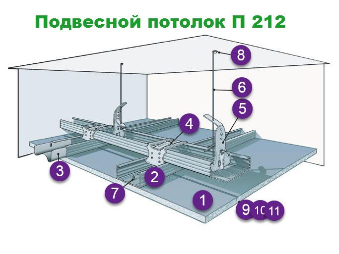 potolok knauf P212 foto1.jpg