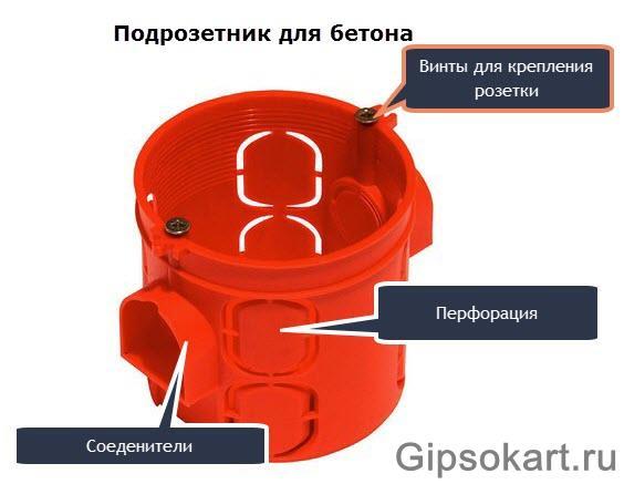ustanovka podrozetnika v peregorodku gipsokartona foto5